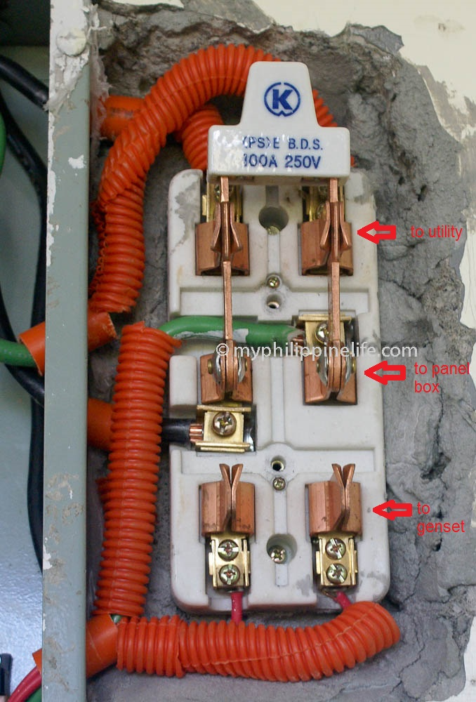 tarp switch related keywords suggestions tarp switch long tail electric tarp switch wiring diagram furthermore roll rite systems