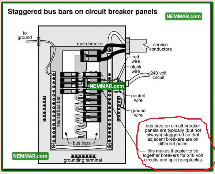Diagram of panel box with staggered bus